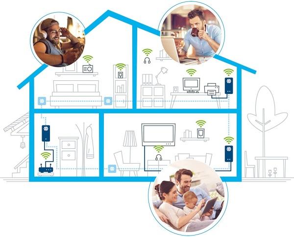 wifi plc casa